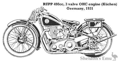 Rupp Motorcycles