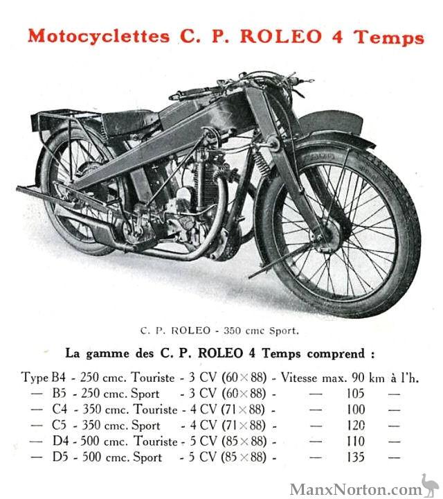 C.P. Roleo History