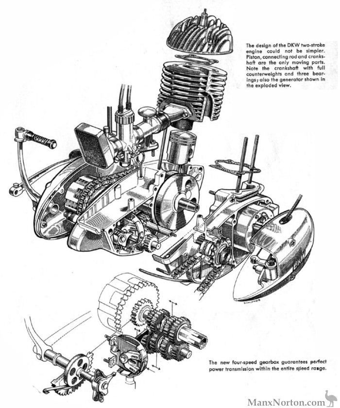DKW RT250 Engine Cutaway