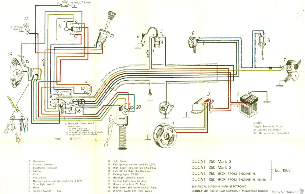 medium resolution of ducati 350 scrambler wiring diagram rh cybermotorcycle com 2013 road glide wiring diagram ducati pantah wiring