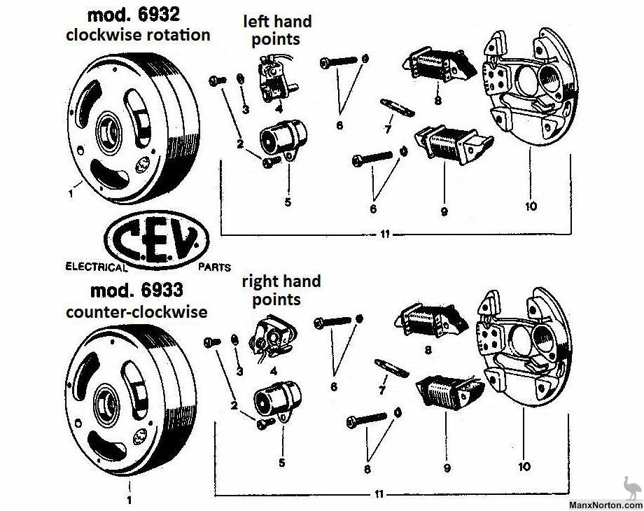 CEV Flywheel Magnetos