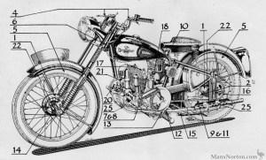 Excelsior Talisman 1954 Cutaway Drawing