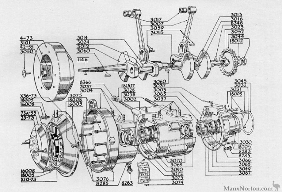 Excelsior Talisman 1954 Publication