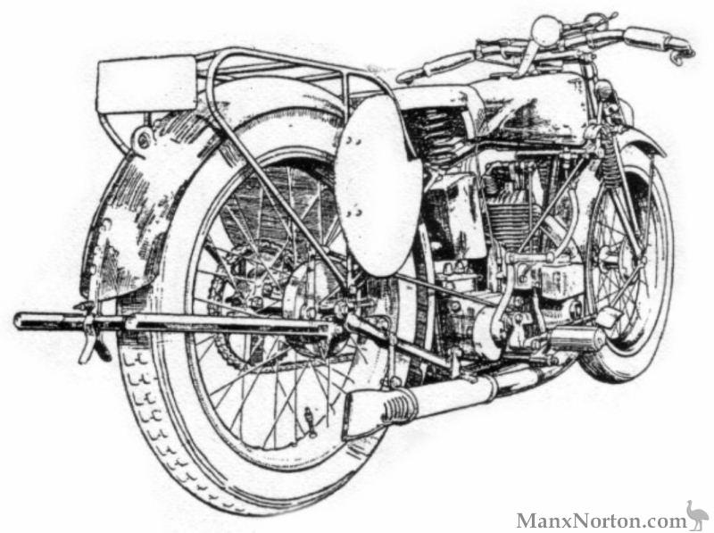 Geco-Herstal 250cc Drawing