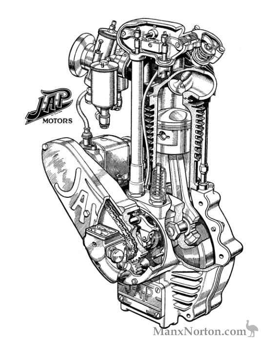 JAP Speedway Engine Cutaway