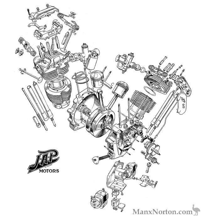 JAP V-Twin Engine Diagram