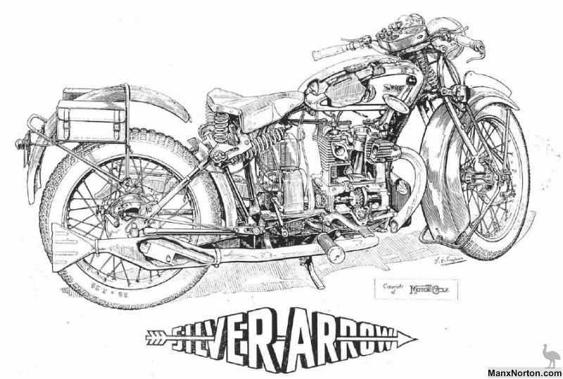 Matchless 1930 Sliver Arrow Cutaway Drawing