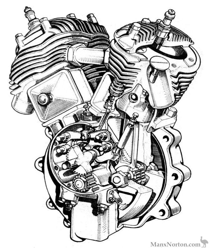 Matchless 1934 990cc Engine