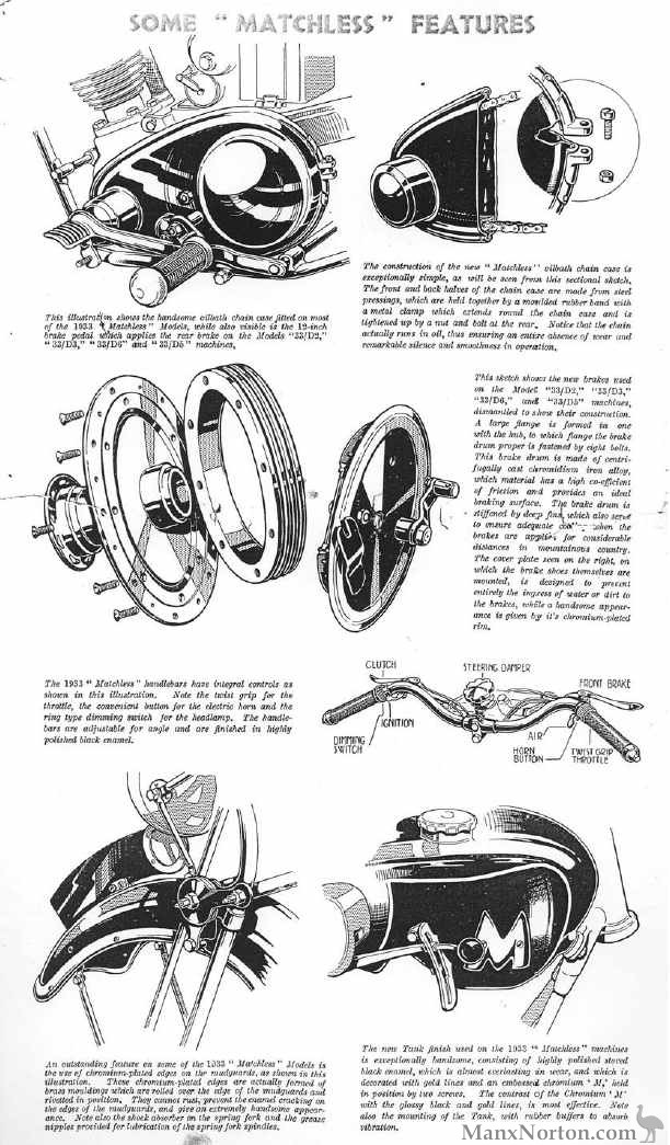 Matchless 1933 Catalogue Features