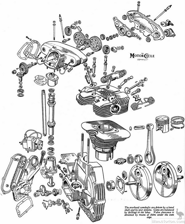 Norton Manx Engine Exploded View