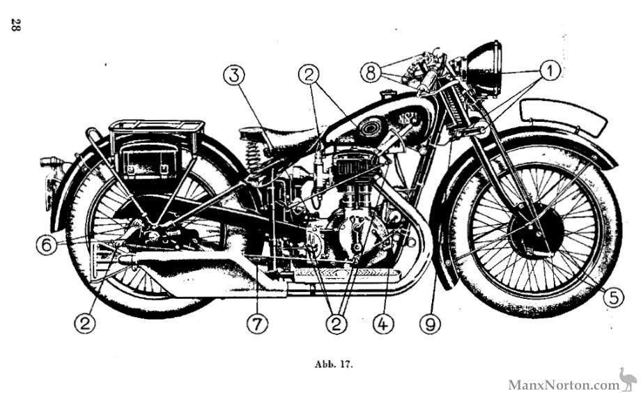 NSU 1935 501TS