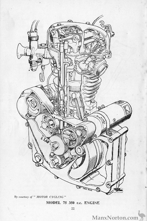Panther 1952 Model 75 Engine Diagram