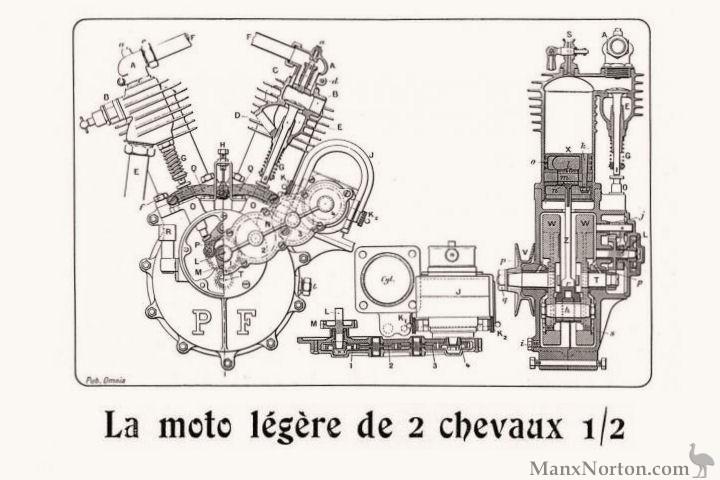 Peugeot 1911 Legere V-Twin Engine
