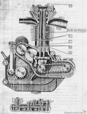 Peugeot ca 1930 OHV engine diagram