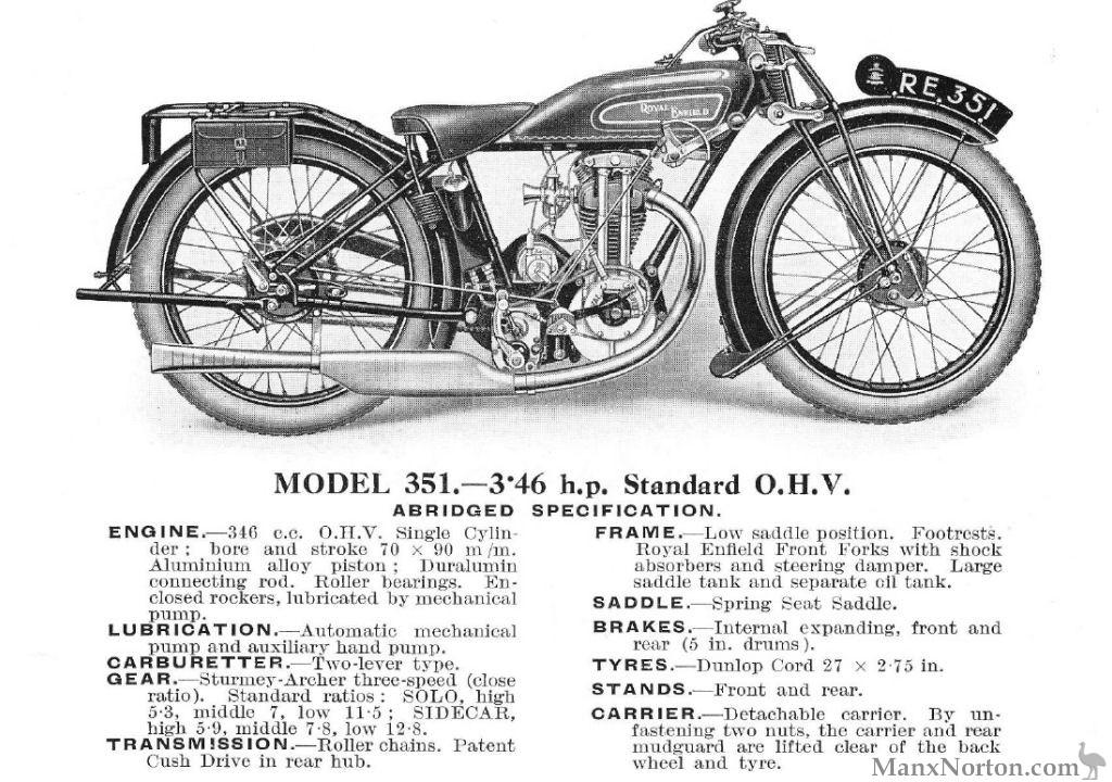 Royal Enfield Model 351 346cc 1928