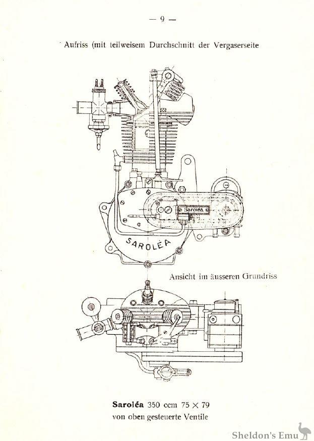 Sarolea 1928 25N 350cc Engine Diagram