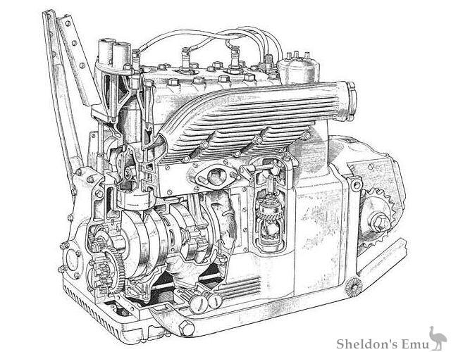 Scott 3S Engine Cutaway Drawing
