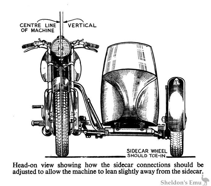 Sidecar Toe-in