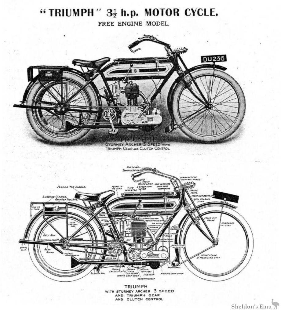 Triumph 1914 3½ hp Model.