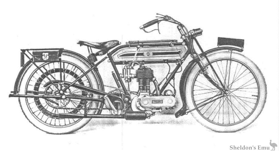 Triumph 1927 Model SD 550cc