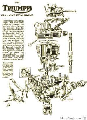 Triumph 1961 650 Twin Engine Diagram