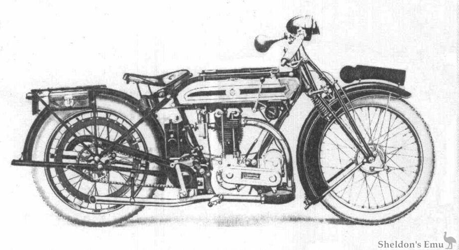 Triumph Model R 500cc 1924