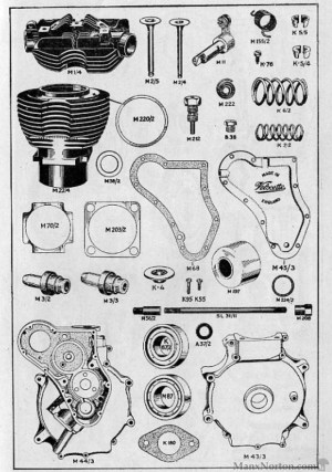 Velocette 1948 MSS Engine Diagram