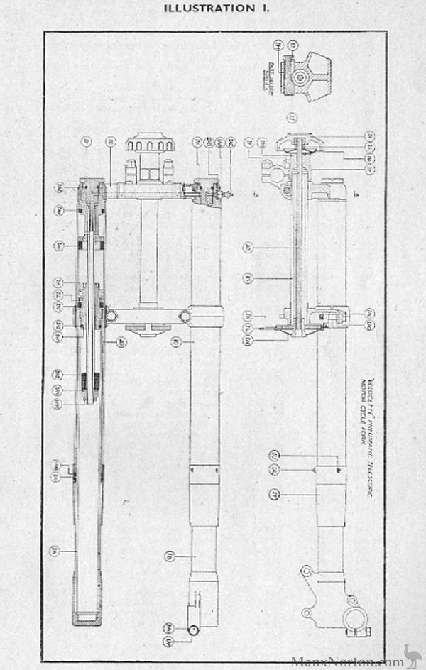 Velocette 1954 MAC Telescopic Forks Diagram