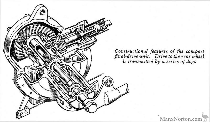 Velocette LE Final Drive Diagram