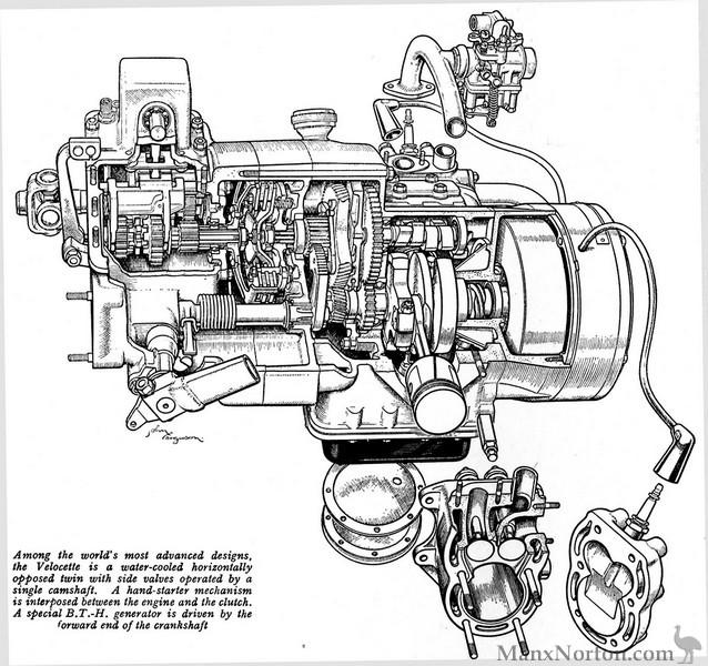 Velocette LE Engine Diagram