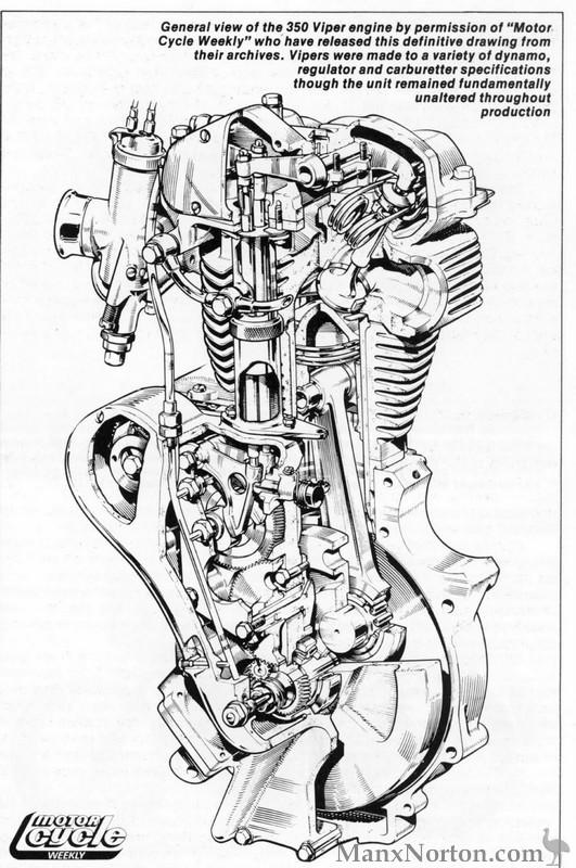 Velocette 350 Viper Engine
