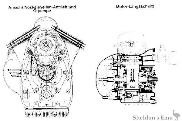 Victoria V-Twin Engine Diagram