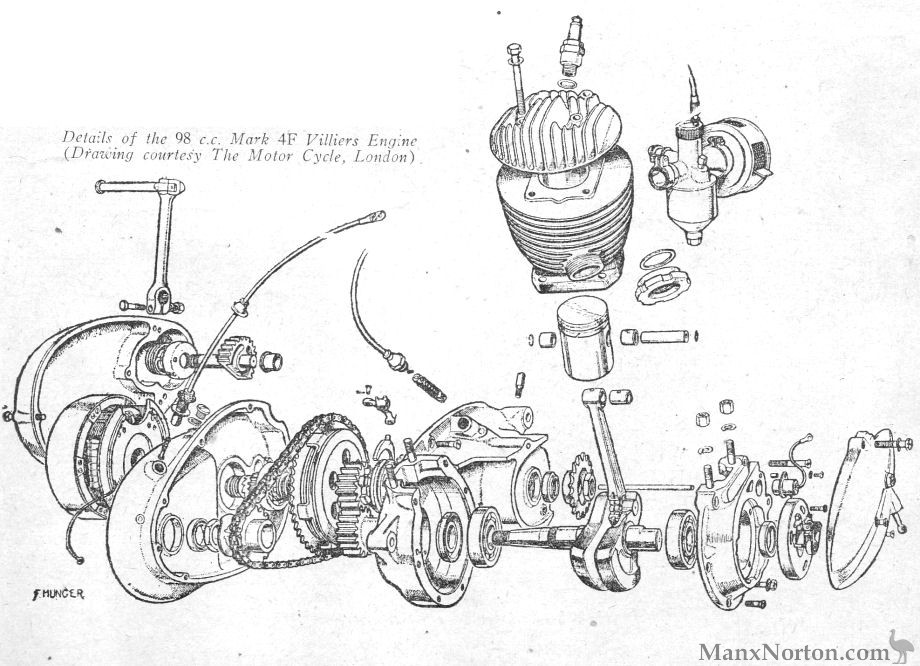 Villiers 1953 4F Engine Diagram