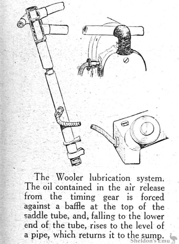 Wooler 1921 345cc