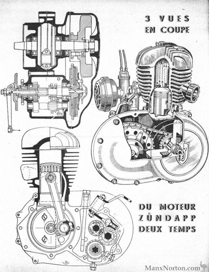 Zundapp 1940 KK200 Engine Diagram