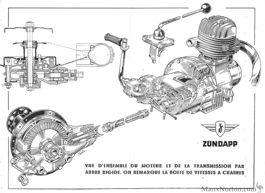 Zundapp 1940 KK200 Engine and drive train Diagram