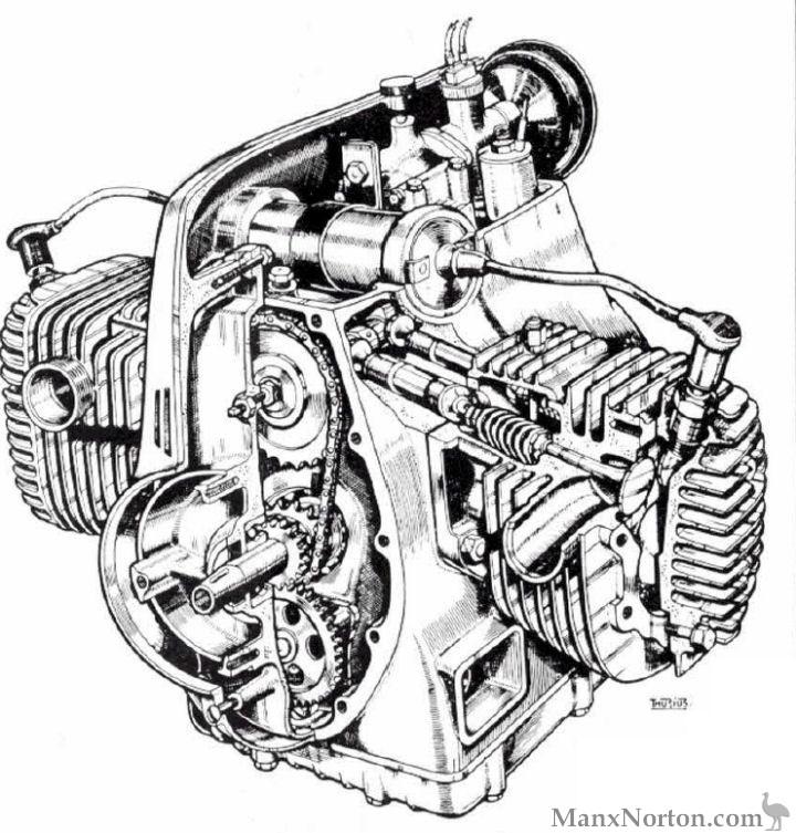 Zundapp c1940 K500 Engine Diagram