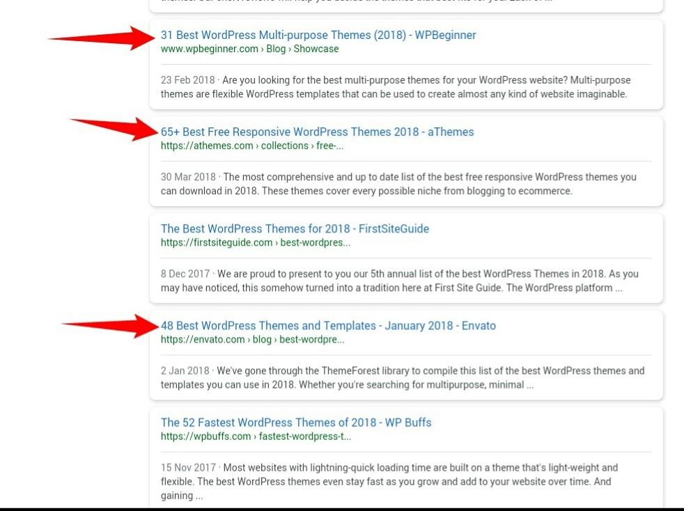 Google SERP for wordpress responsive themes