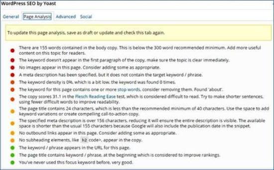 page seo analysis by yoast