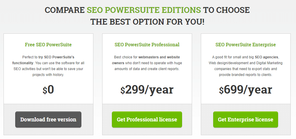 seo powersuite pricing and edition table