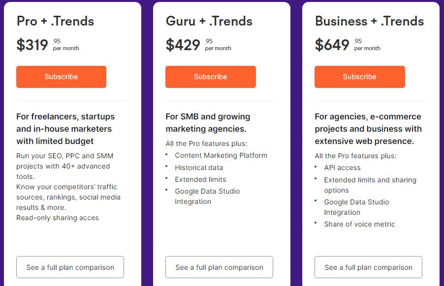 Semrush.Trend pricing comparison
