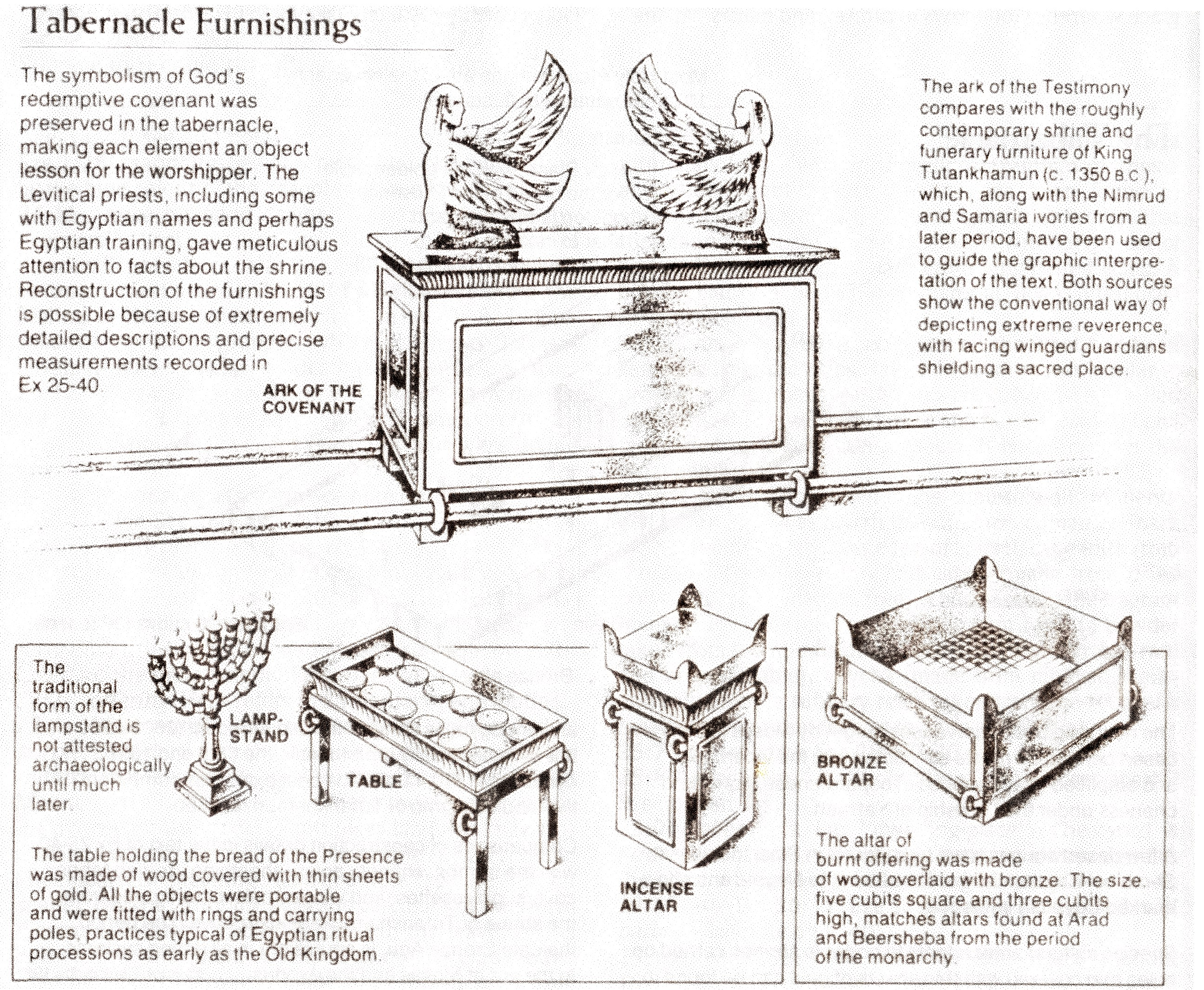 diagram of the tabernacle moses alpine iva d106 wiring hebrews  dont go back draw near introduction
