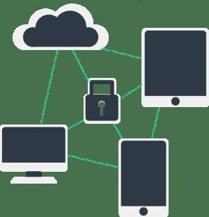 IT-Netværk