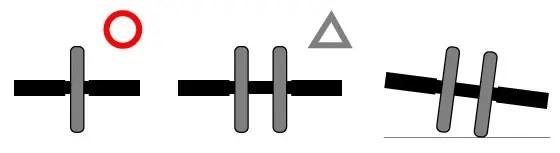 側筋に効かす腹筋ローラートレーニング法