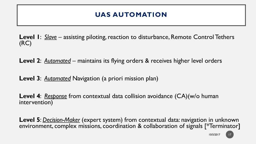 Drone WARS presentation Cyber Event 100417 slides Rev17A_CMC RKN_201701002 (1)_Page_17