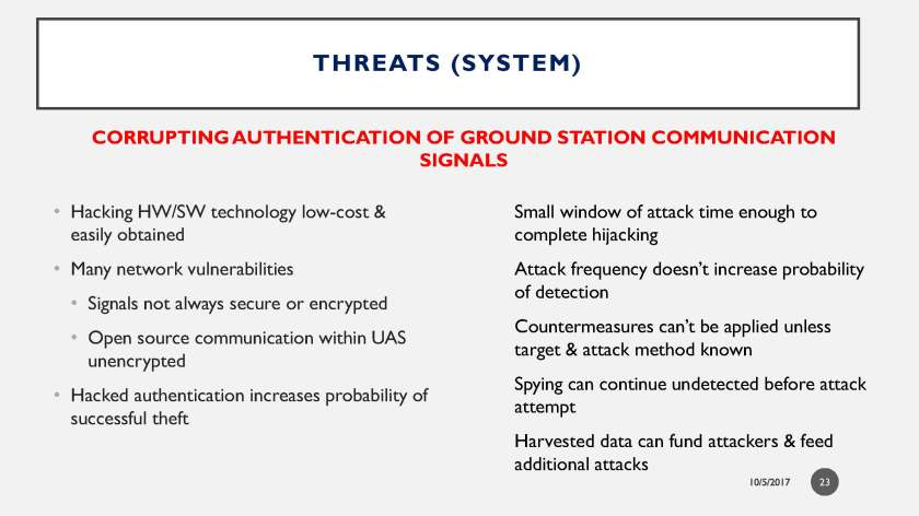 Drone WARS presentation Cyber Event 100417 slides Rev17A_CMC RKN_201701002 (1)_Page_23