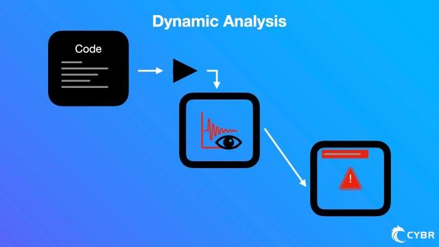Dynamic analysis illustration