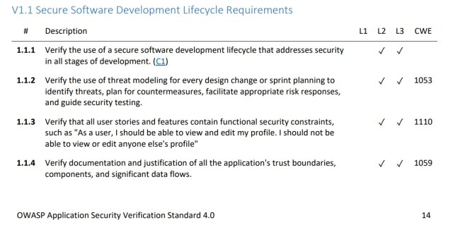 OWASP ASVS Requirement example, which is a great starting point for getting started securing applications