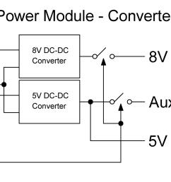 power converter diagram png wiring  [ 2176 x 948 Pixel ]