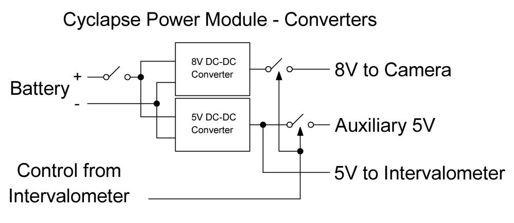medium resolution of  power converter diagram png wiring
